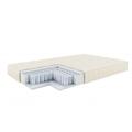 Люкс(независимый пружинный блок) 90х190/200, h-16см, жесткость-средняя